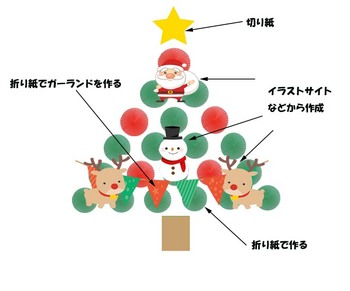 クリスマス 飾り1.jpg