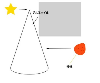 クリスマス 飾り3.jpg