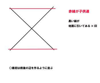 ダンス形態1.jpg