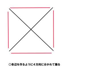 ダンス形態3.jpg