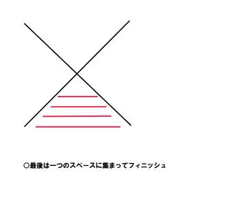 ダンス形態5.jpg