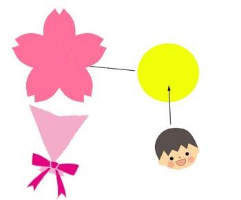 卒園 壁面 花束1.jpg