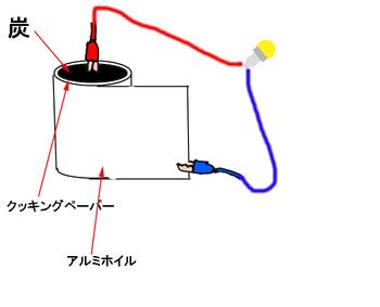 小学校 理科 自由研究 電気3.jpg