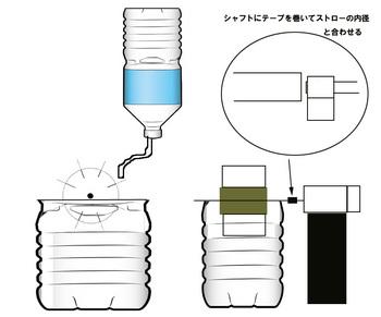 水力発電 ペットボトル1.jpg