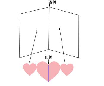バレンタイン 工作 簡単3.jpg