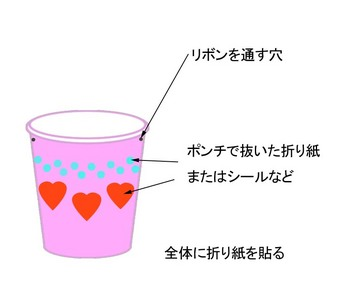 バレンタイン 紙コップ1.jpg