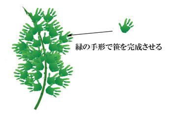 七夕飾り 保育園 1歳児2.jpg
