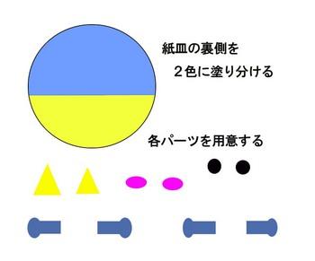 保育園 節分 製作3.jpg