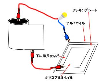 小学校 理科 自由研究 電気4.jpg