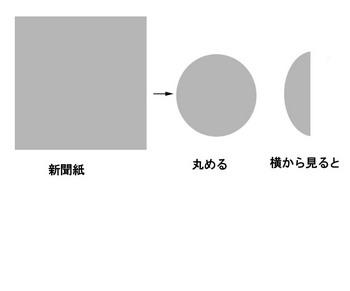 3月 高齢者 工作1.jpg